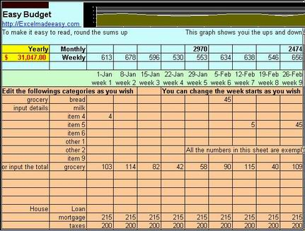 easy budget with excel template